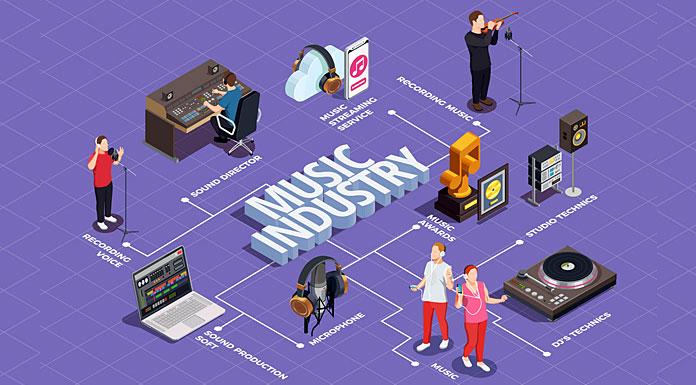 Музична освіта і музична індустрія